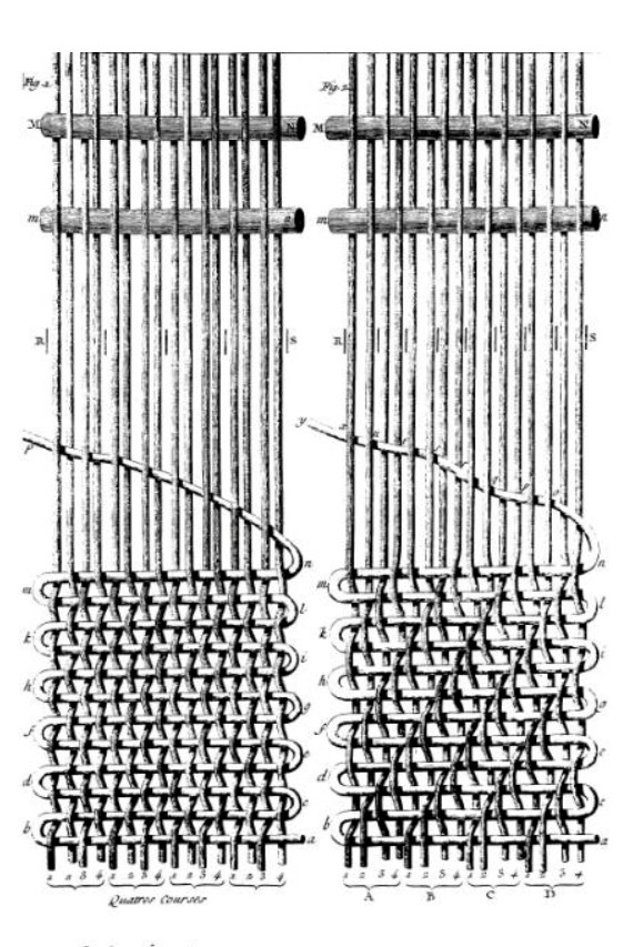 images/weaving_pattern_examples.png