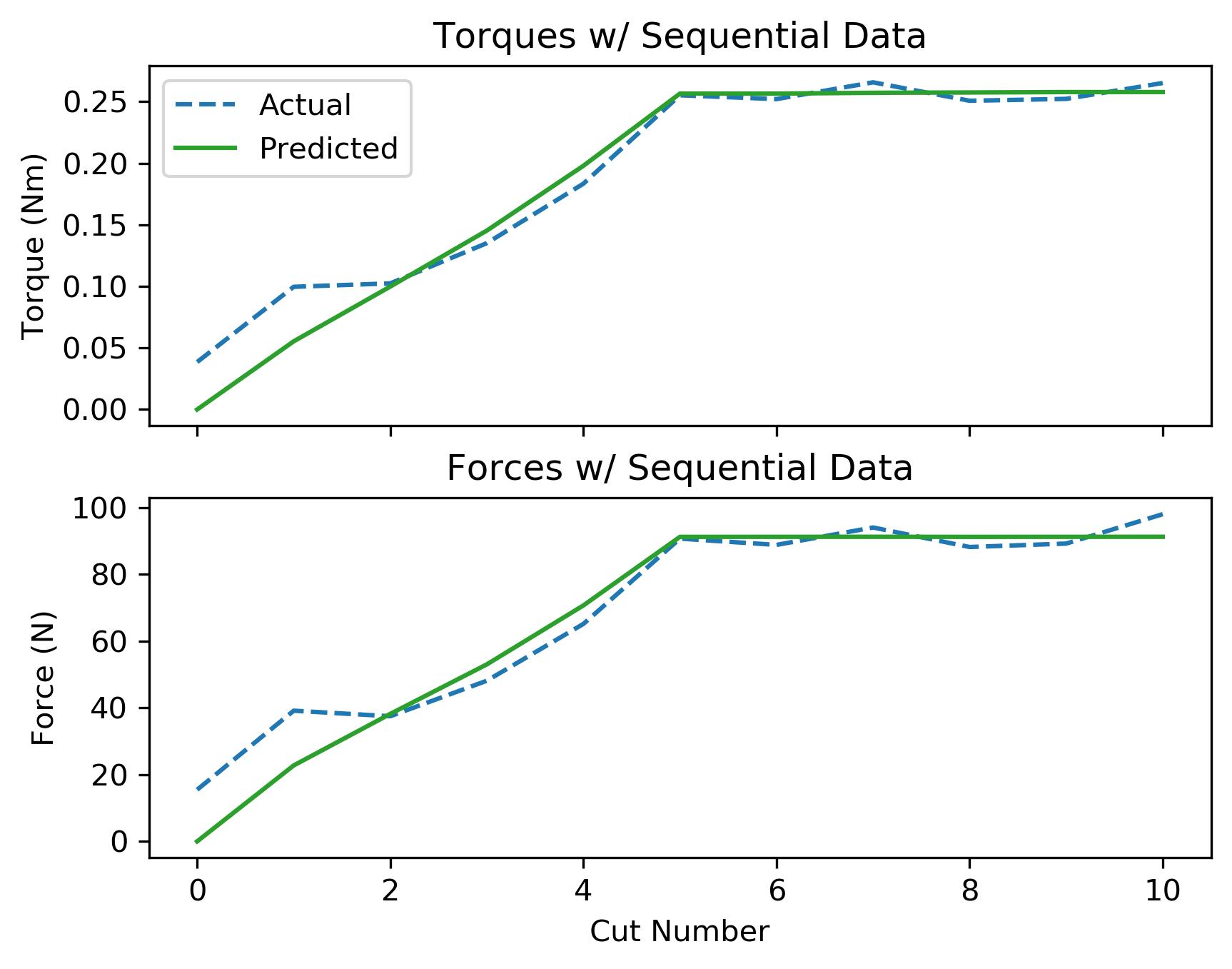 assets/ammp_graphs/ammp-alu-1_4_seq_data.png