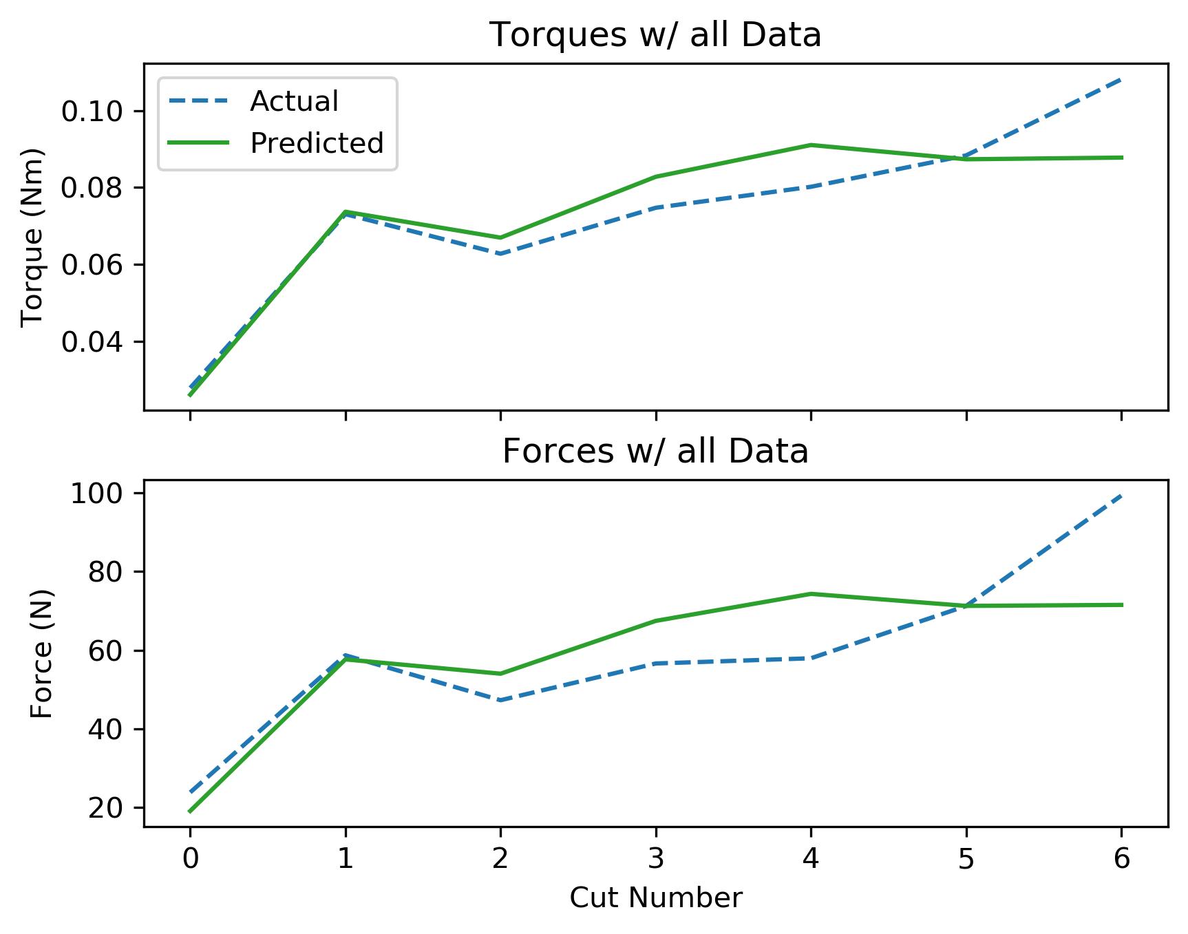 assets/ammp_graphs/ammp-alu-1_8_all_data.png