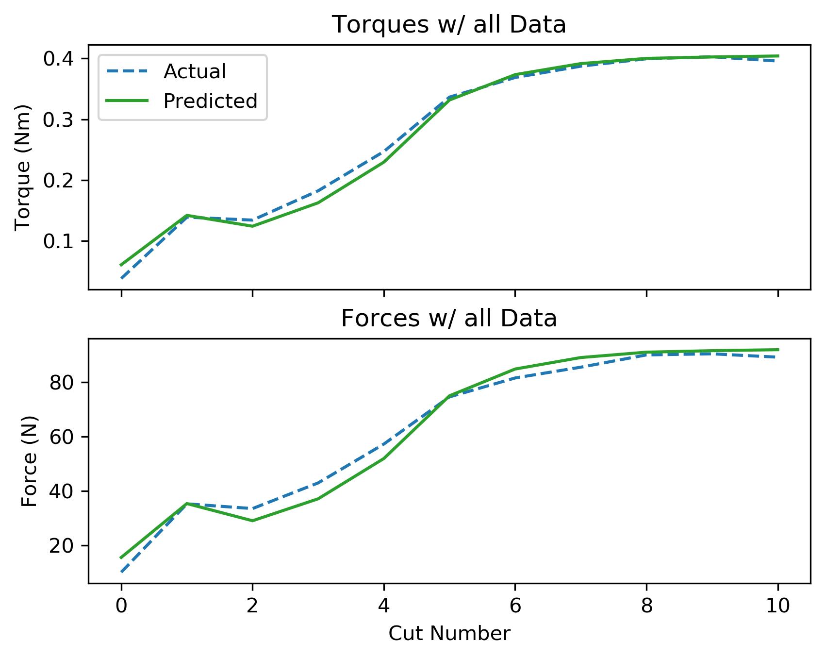 assets/ammp_graphs/ammp-alu-3_8_all_data.png