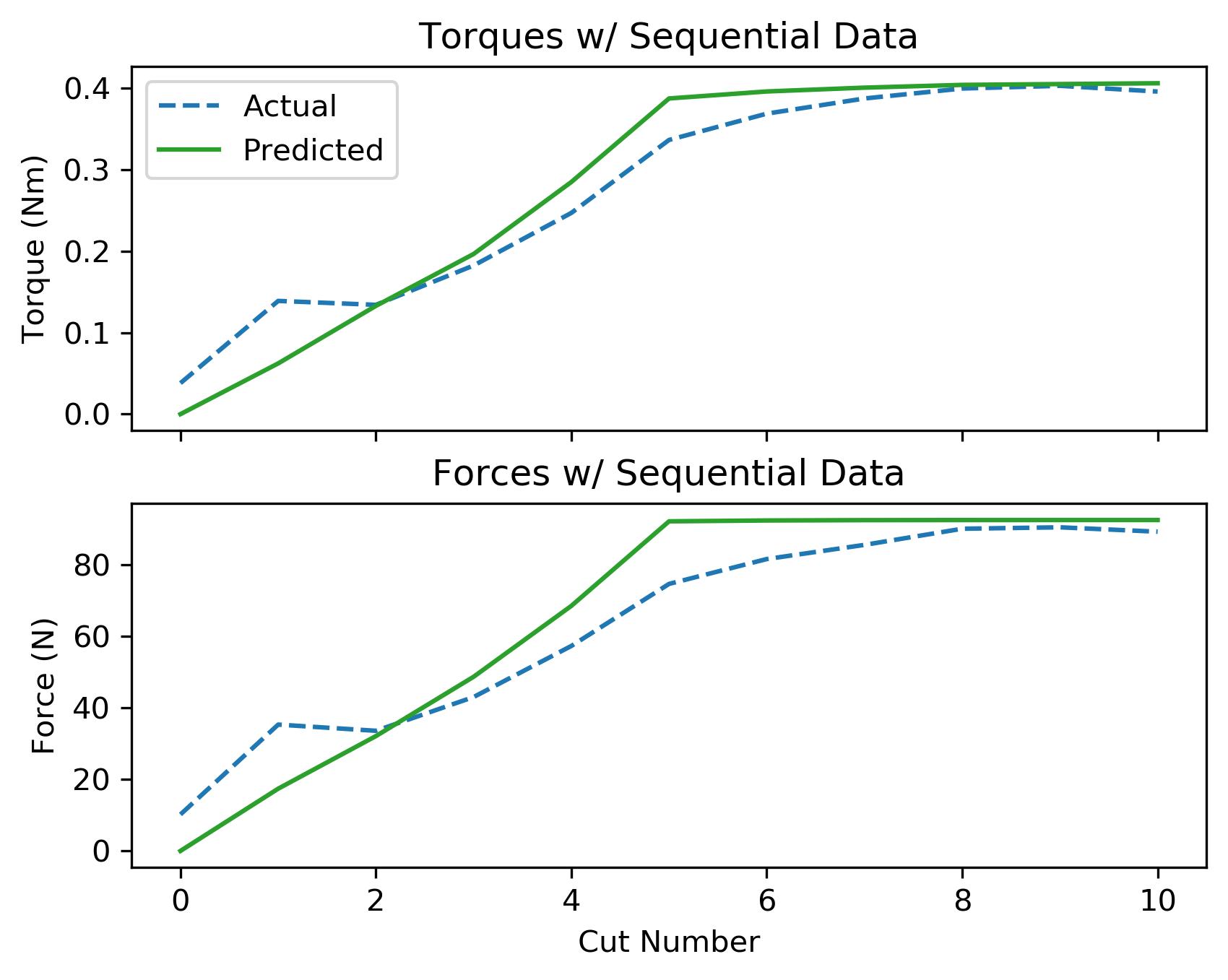 assets/ammp_graphs/ammp-alu-3_8_seq_data.png