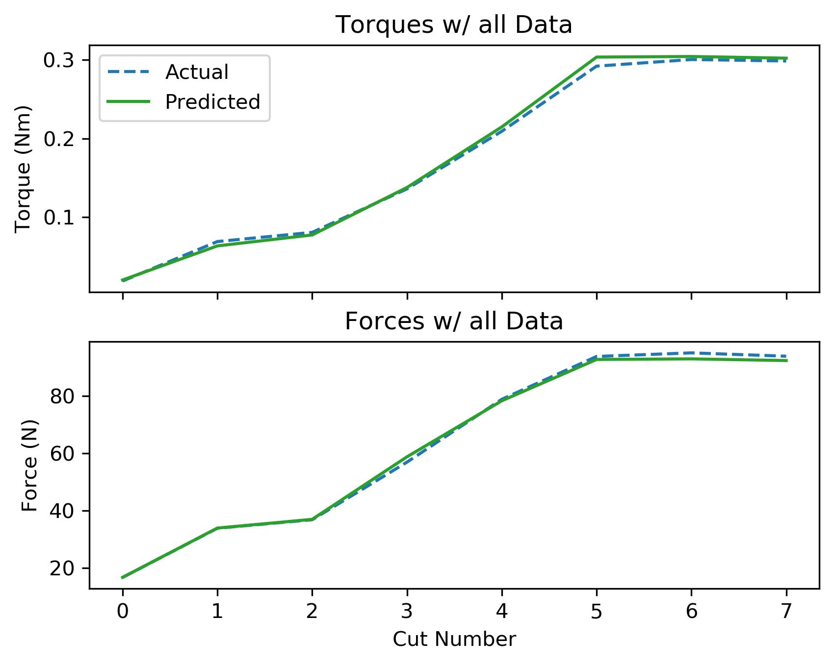 assets/ammp_graphs/ammp-brass-1_4_all_data.png
