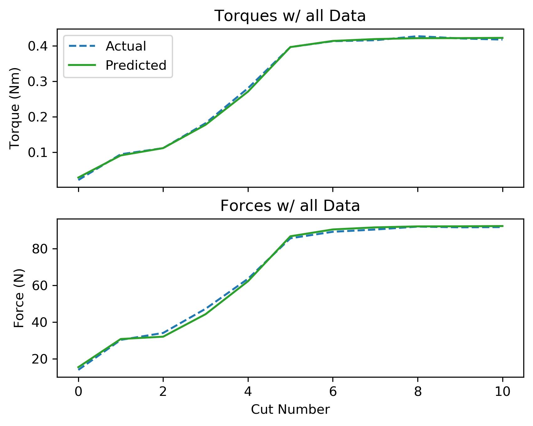 assets/ammp_graphs/ammp-brass-3_8_all_data.png