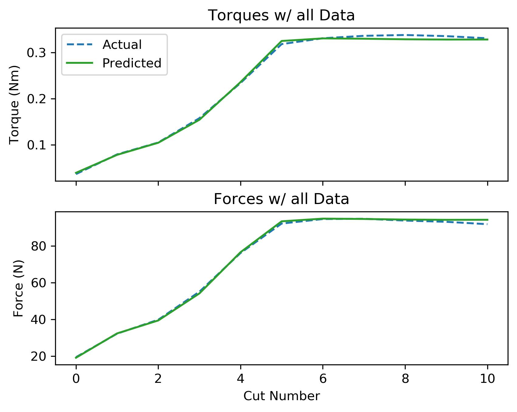 assets/ammp_graphs/ammp-pc-1_4_all_data.png