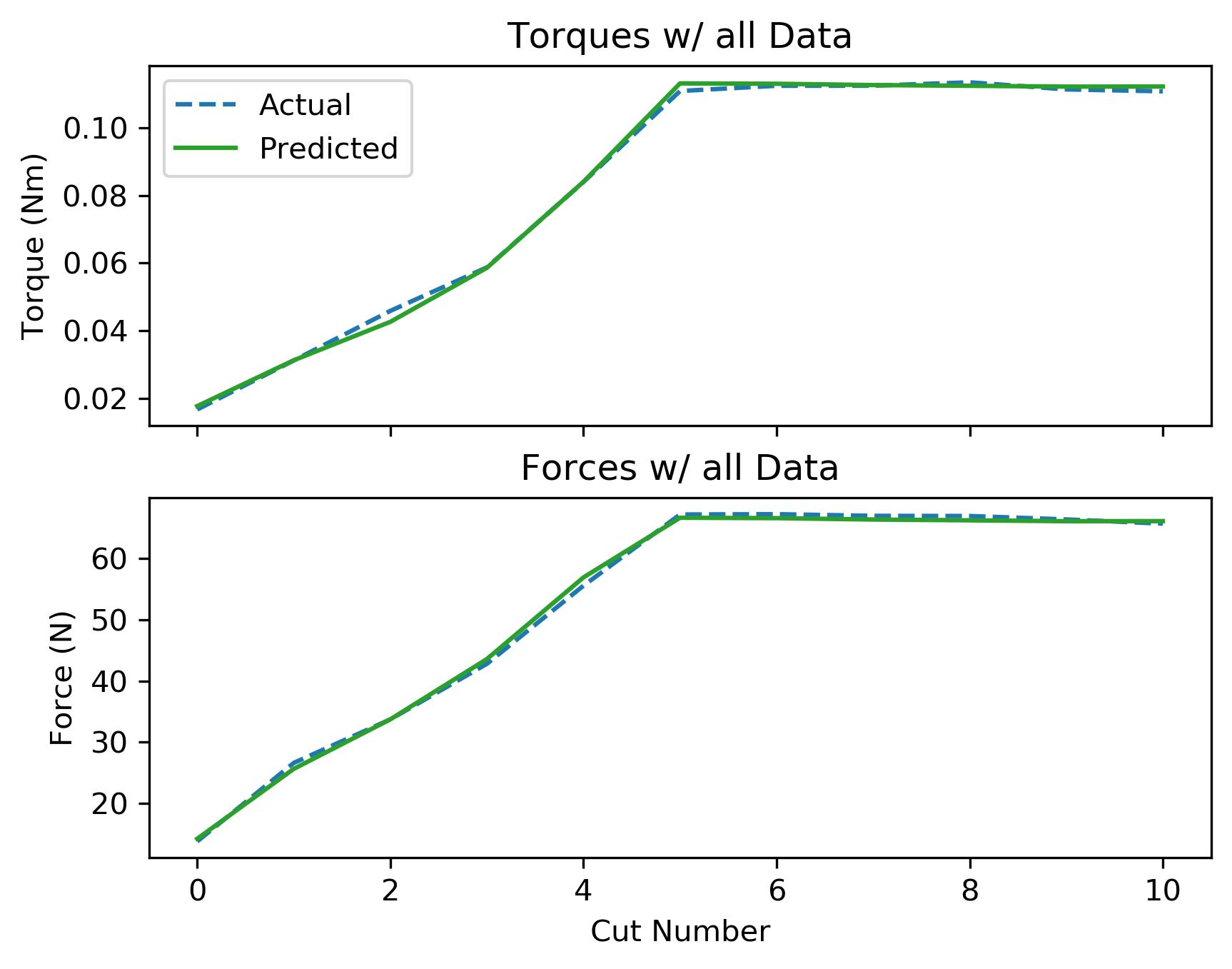 assets/ammp_graphs/ammp-pc-1_8_all_data.png