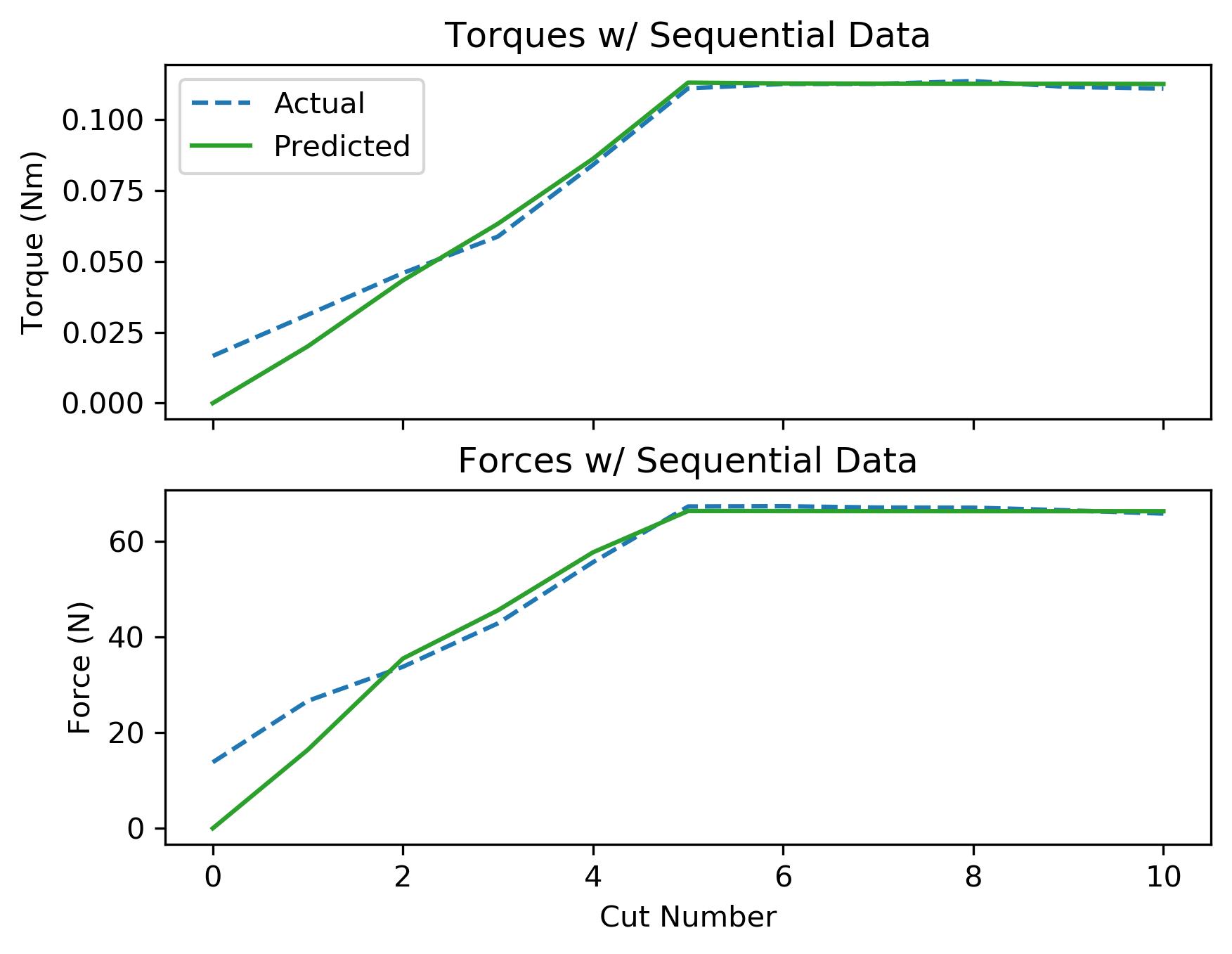 assets/ammp_graphs/ammp-pc-1_8_seq_data.png