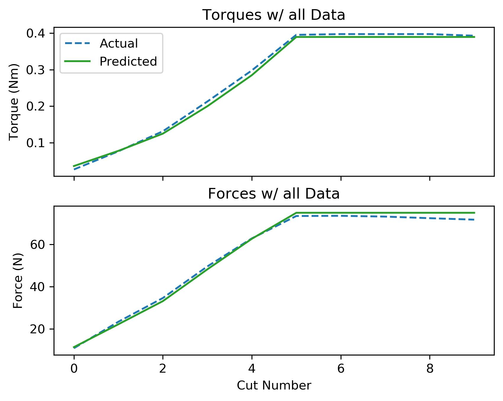assets/ammp_graphs/ammp-pc-3_8_all_data.png