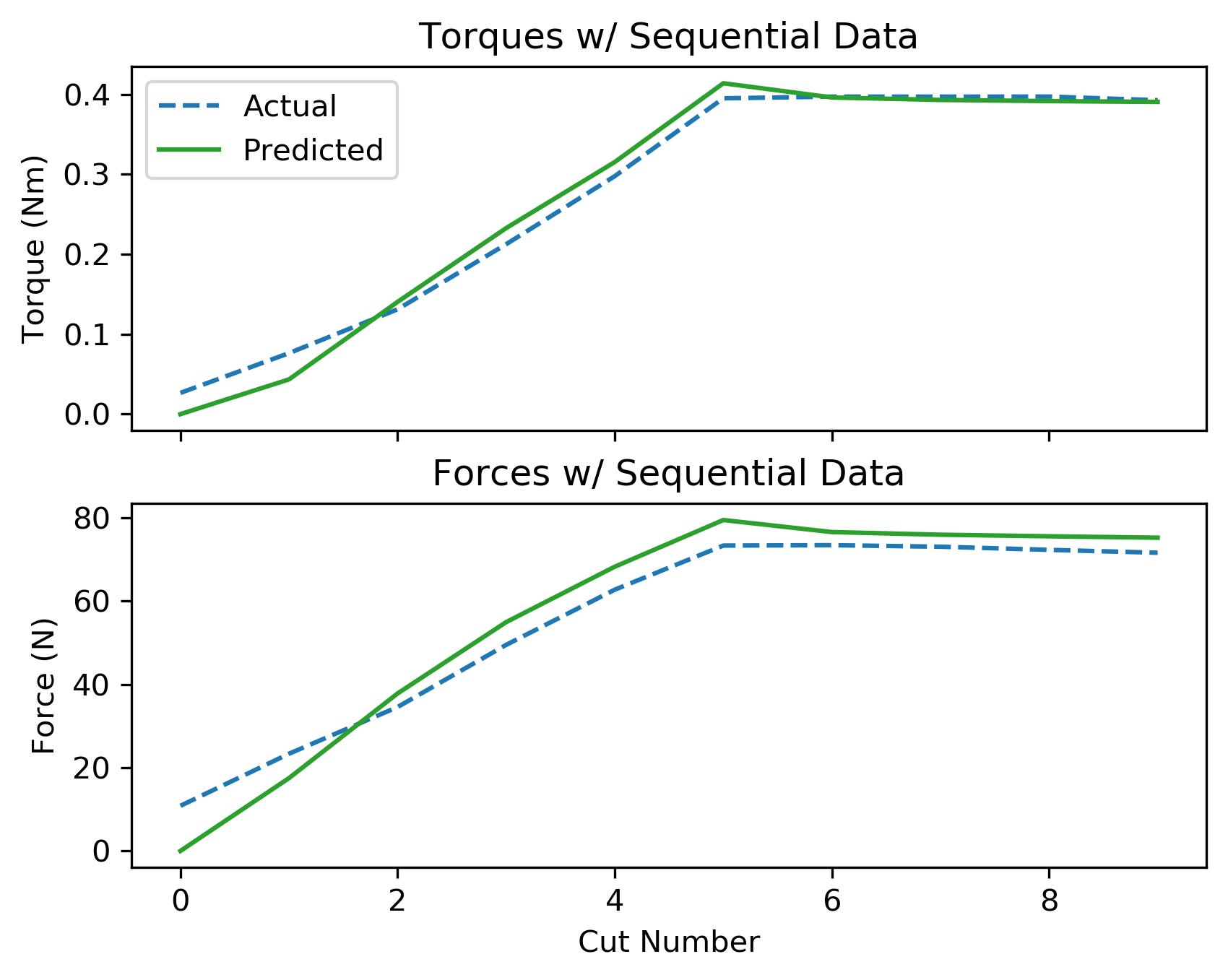 assets/ammp_graphs/ammp-pc-3_8_seq_data.png