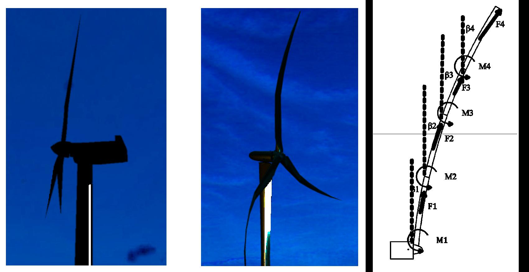 img/segmented-blades.png