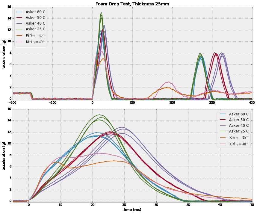 analysis/impact-first-kiri.png