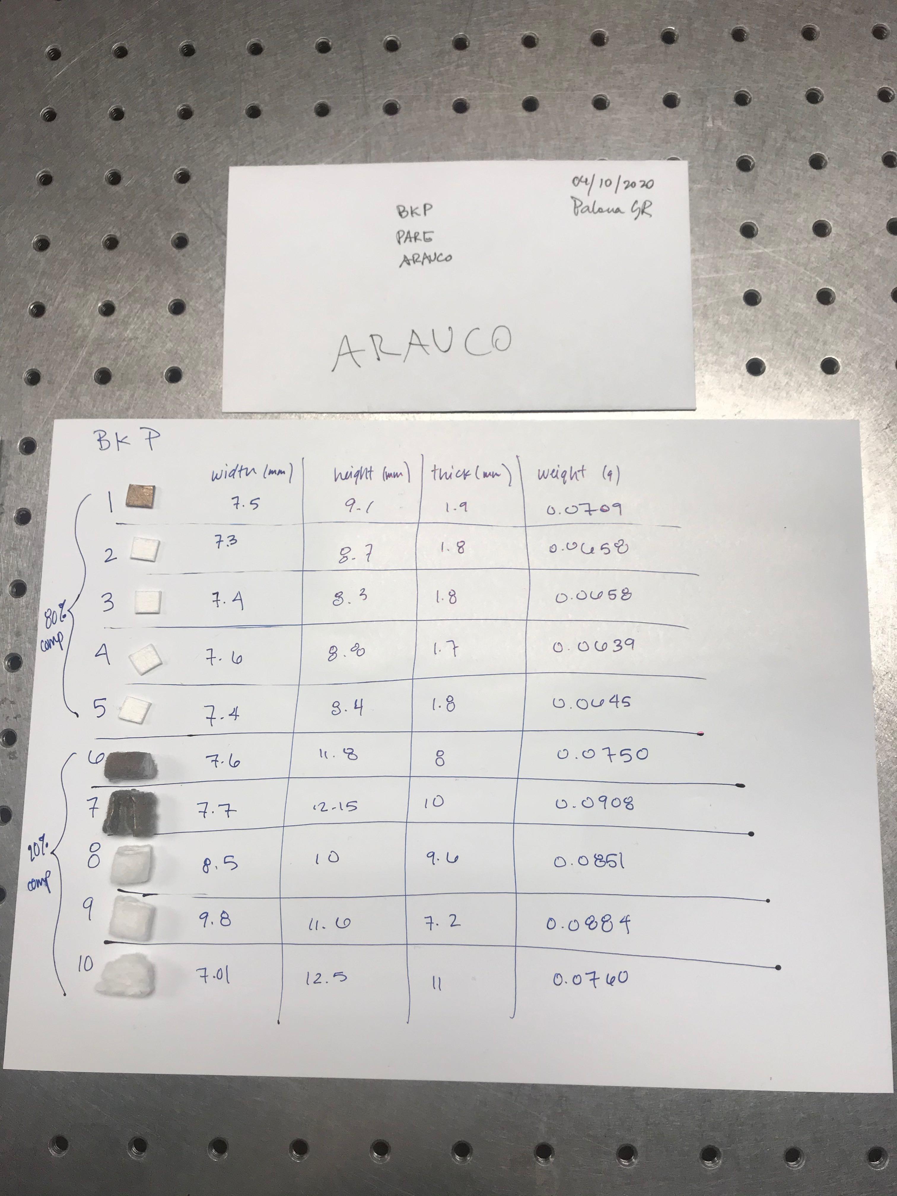 Arauco/BKP/bkp_measured.jpg