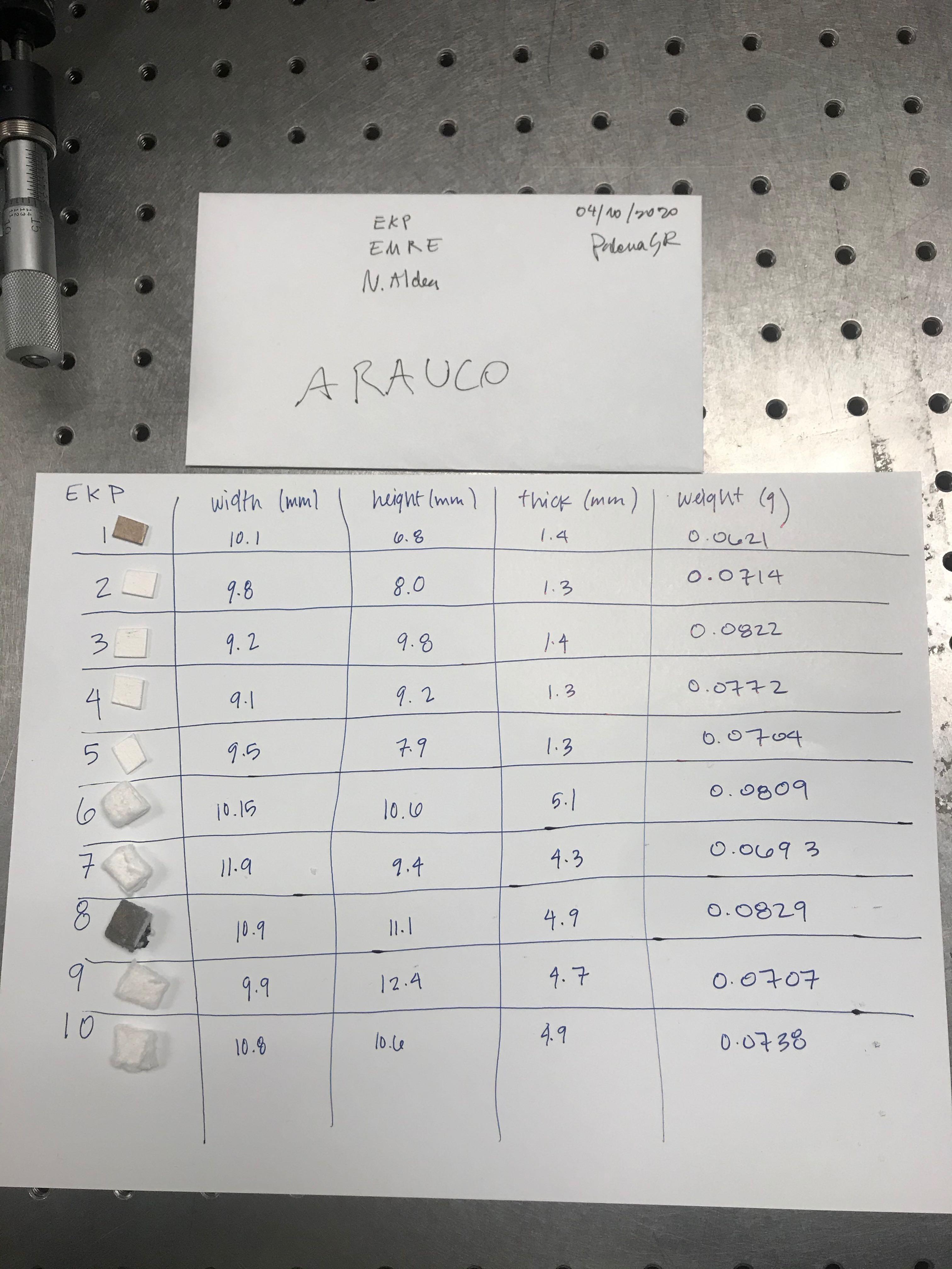 Arauco/EKP/ekp_measured.jpg