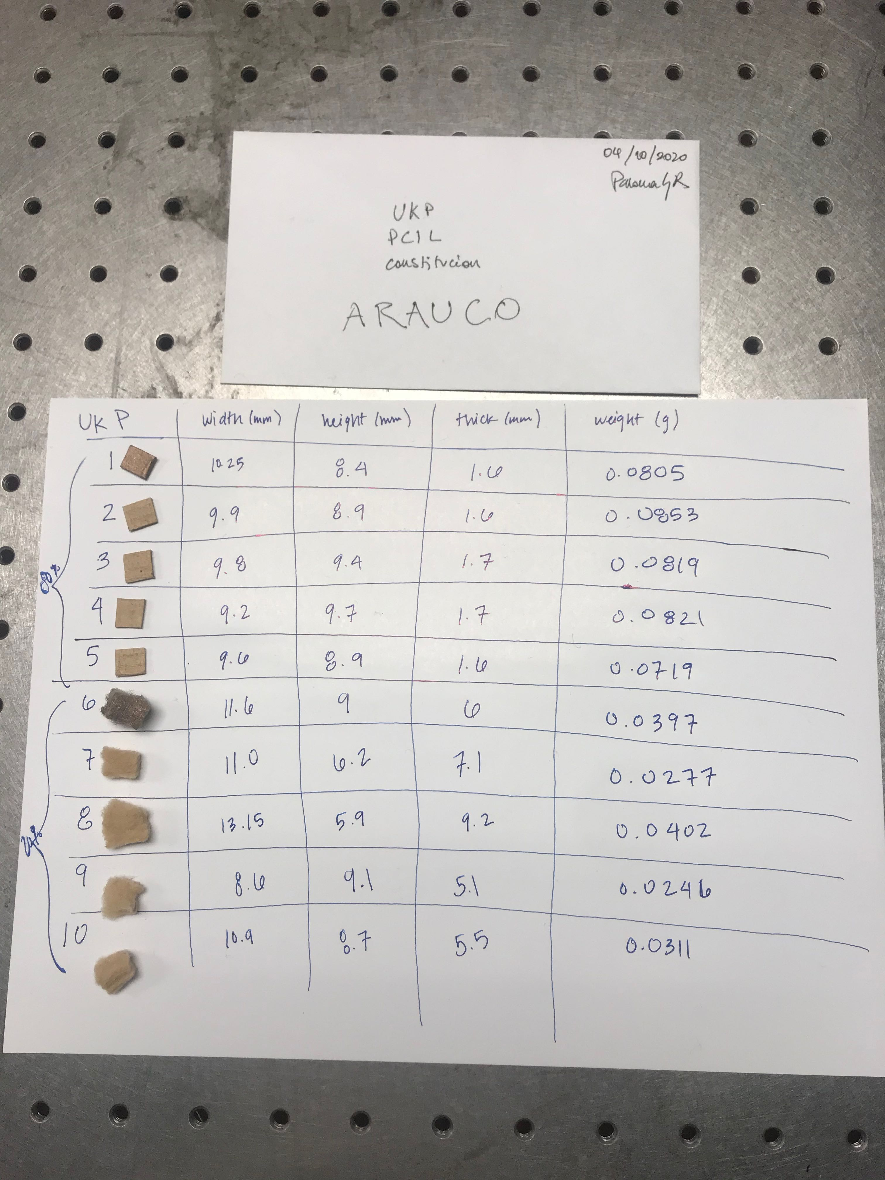 Arauco/UKP/ukp_measured.jpg
