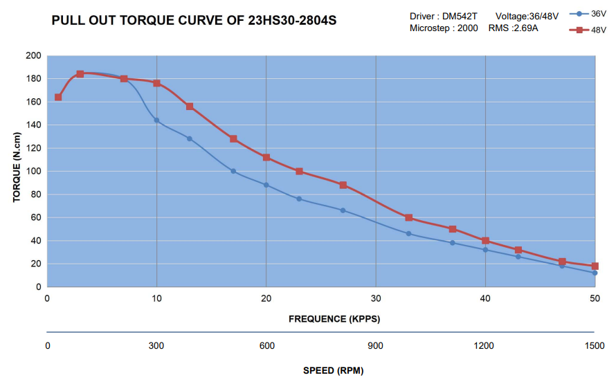 images/dyno/23HS30_2804S.png