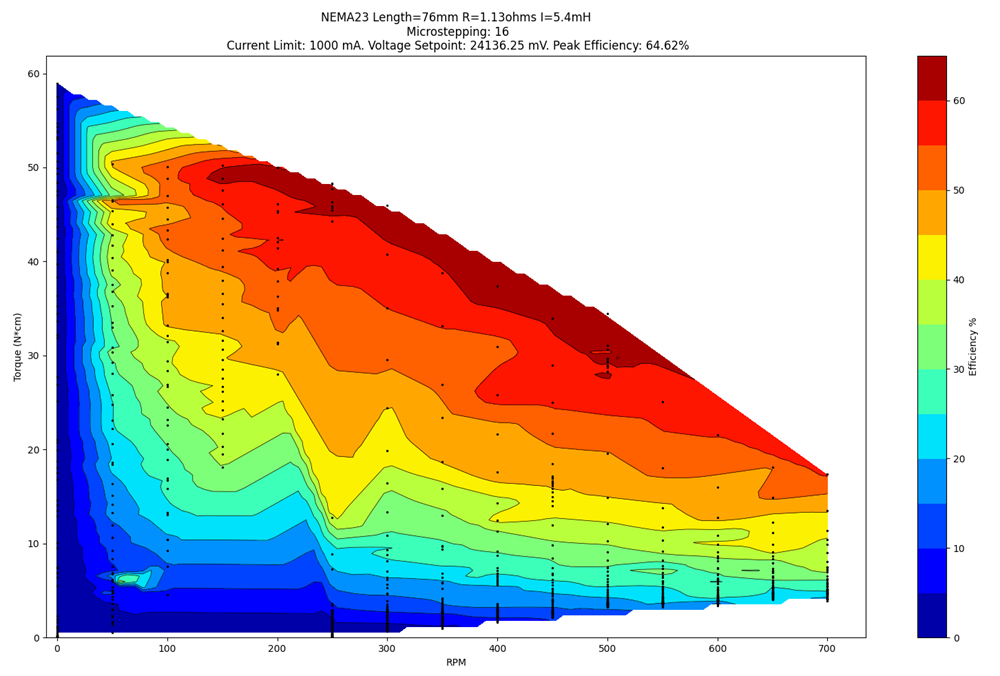 images/dyno/comparePlot2.png