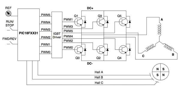 images/simple-bldc-schematic.jpg