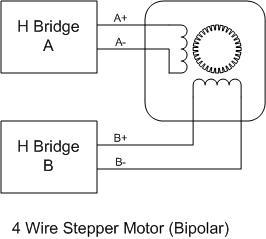 images/doc-stepper-wires.jpg