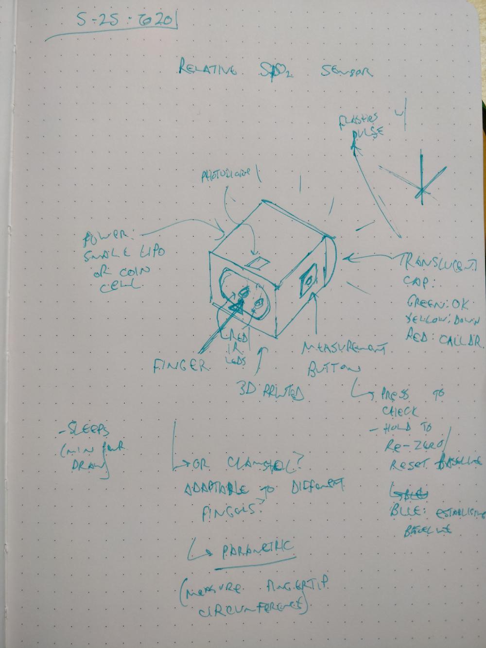 img/pulseox_plans.jpg